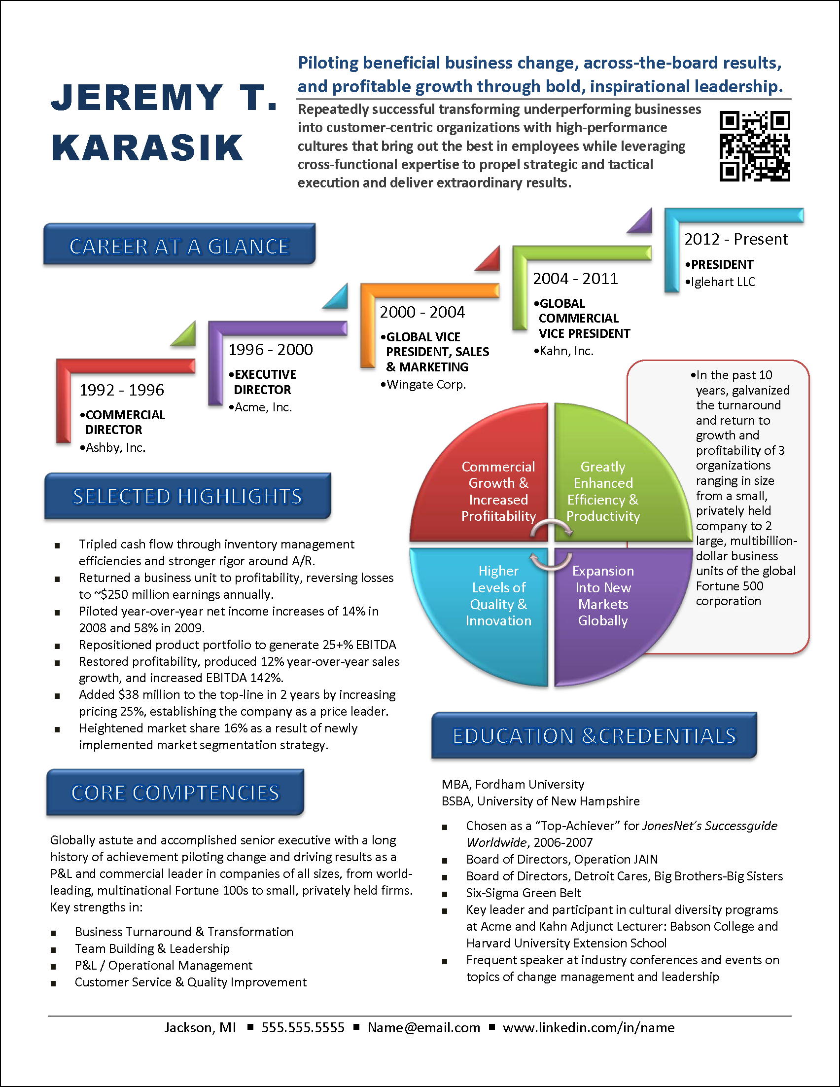resume Sample Resume Ceo infographic value profile distinctive career services profile